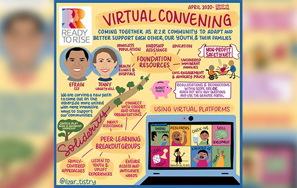 ready to rise virtual convening graphic