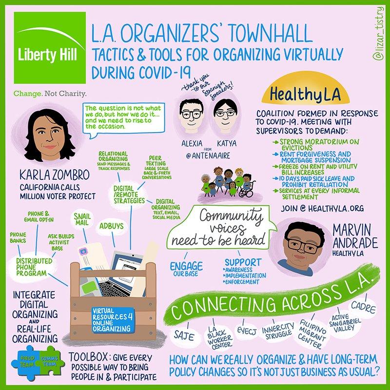 LA Organizers Town Hall Graphics