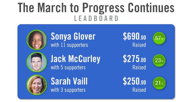 March to progress leaderboard